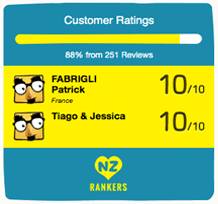 Screenshot of Rankers Ratings widget